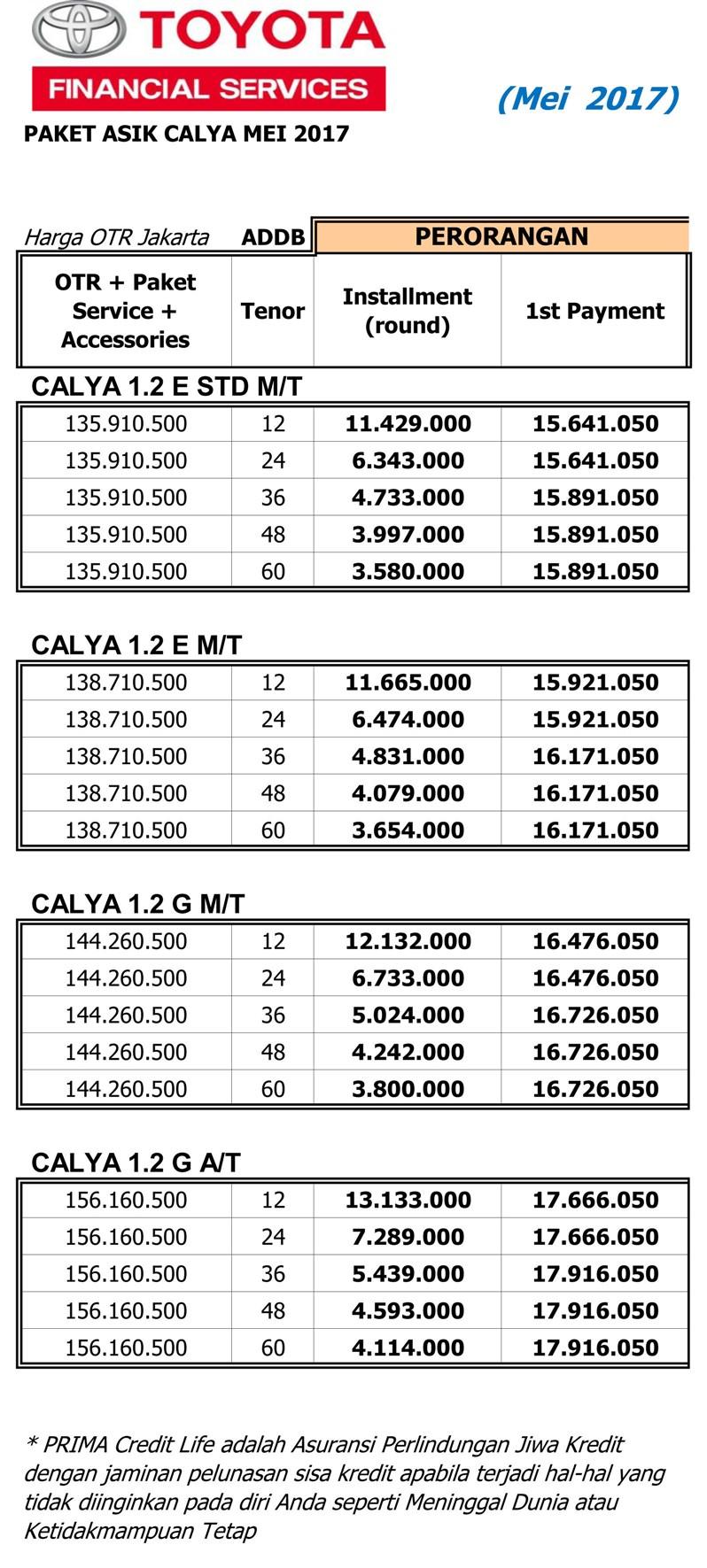 Kredit Murah Toyota Calya Bekasi Dp Murah Cicilan 2 Jutaan Auto 2000